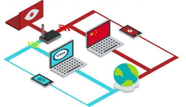 Китай частни мрежи (VPN).