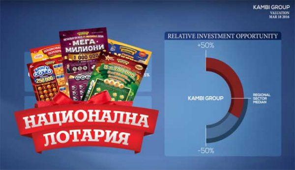 Kambi Group договор хазартен Националната лотария