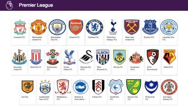 висша футболна лига донесе загуби на букмейкърите девет от десетте отбора-фаворити