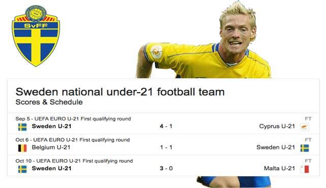 Шведската ФА забранява залозите на U21 мачове