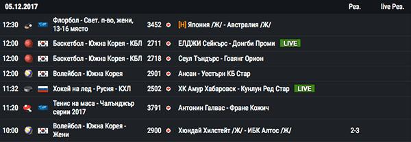 Еврофутбол резултати за днес