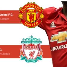 Манчестър Юнайтед – Ливърпул Залози и коефициенти