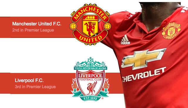 Манчестър Юнайтед - Ливърпул Залози и коефициенти