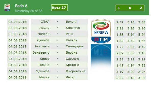 Какво да очакваме от супердербитата на 27-ия кръг в Серия А?