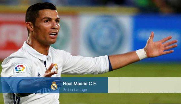 букмейкърските къщи най-вероятният сценарий е Роналдо да остане в Реал