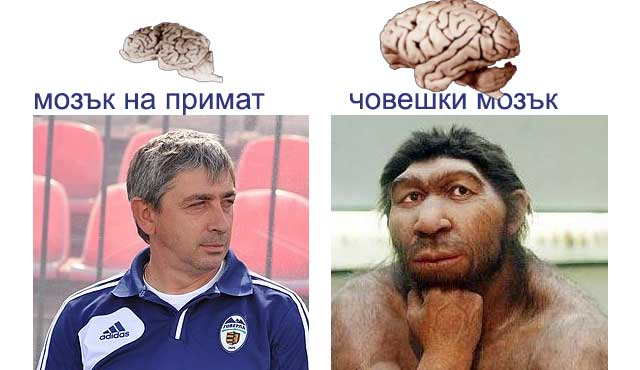 Олександър Севидов треньор на Верея наказан до живот за дейното му участие в схема за уговаряне на мачове.