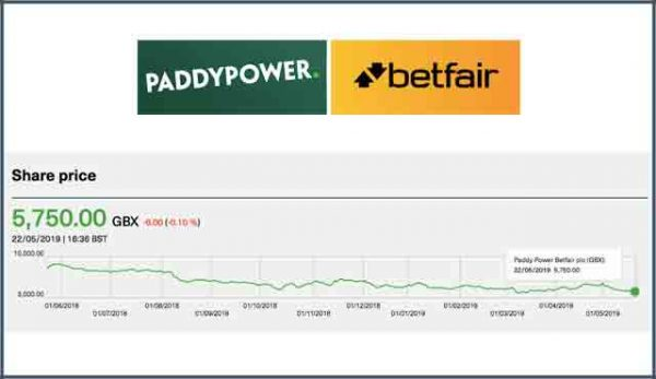 Акционерите на Paddy Power Betfair одобриха ребрандирането