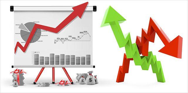 Bet365 финансови пазари