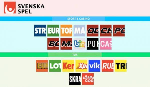 Водещият шведски букмейкър стана партньор на местния олимпийски комитет